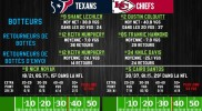 chiefs-texans-5-WC2016